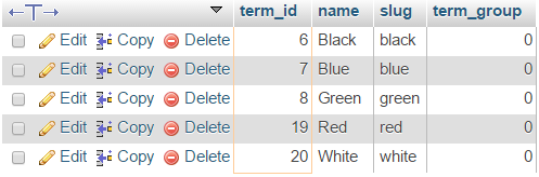 wp_terms data